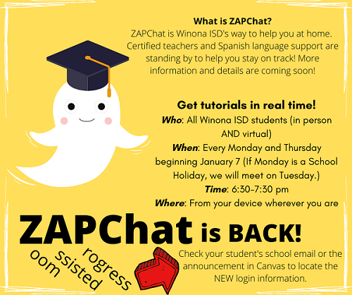 ZAPChat Tutorials are back !!!